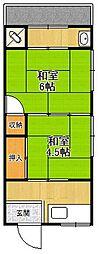 東鳴尾駅 3.2万円