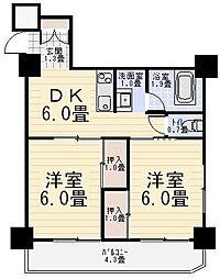 コートアオイ[2階]の間取り