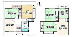 寺田駅 1,380万円