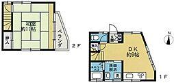 五反野駅 1,580万円