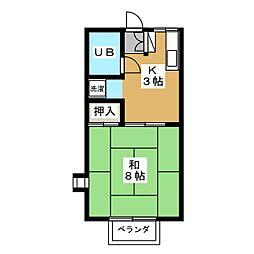 ユニメント[2階]の間取り