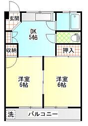 風祭駅 3.5万円