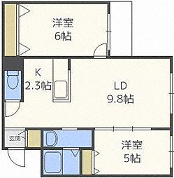 北海道札幌市東区北十八条東17丁目の賃貸マンションの間取り