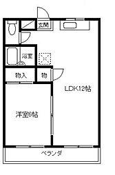 栃木県佐野市堀米町の賃貸アパートの間取り