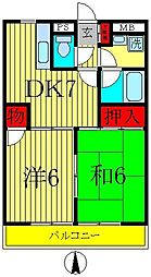 エクセルフラットIII[2階]の間取り