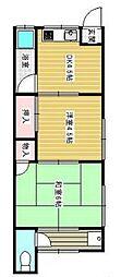 SAWADAハイツ A棟[1階]の間取り