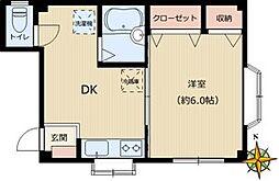 北千住駅 6.7万円