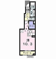 プチ・プランタンVII[1階]の間取り