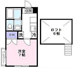 ヒューマンパレス新松戸4[303号室号室]の間取り