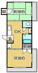 コーポ小宮山 2階2DKの間取り