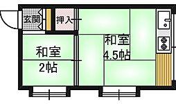 福島駅 2.0万円