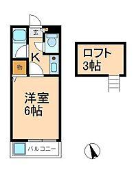 千葉県松戸市緑ケ丘2丁目の賃貸マンションの間取り