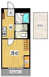 国府津駅 3.8万円