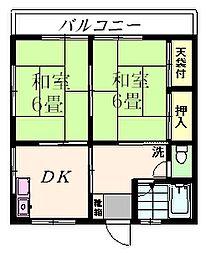 東京都町田市鶴川1丁目の賃貸アパートの間取り
