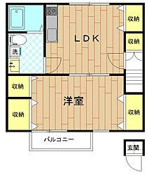 神奈川県川崎市中原区新丸子東1丁目の賃貸アパートの間取り