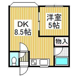M&K寿[201号室]の間取り