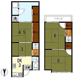 伏見稲荷駅 1,200万円