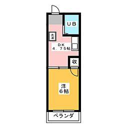 ハイネスシブヤ[2階]の間取り