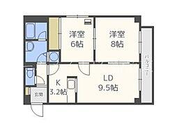 北海道札幌市東区北三十四条東18丁目の賃貸マンションの間取り