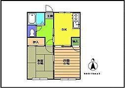 群馬県太田市熊野町の賃貸アパートの間取り
