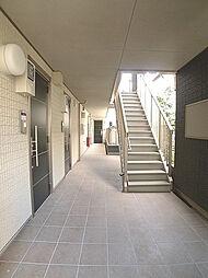 マストライフ松戸I[1階]の外観