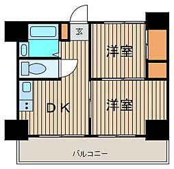 東京都大田区羽田旭町の賃貸マンションの間取り