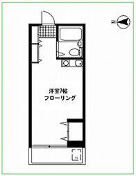 ルナパーク365[201号室号室]の間取り