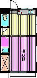 駒井荘[C号室]の間取り