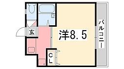 ルンゴフィューメ[1A号室]の間取り