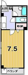 リヴェール大徳寺[201号室]の間取り