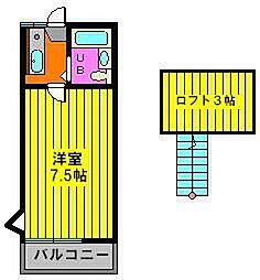 千葉駅 2.8万円