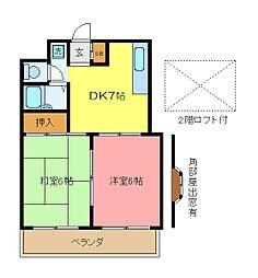 マーベリーハウス[205号室]の間取り