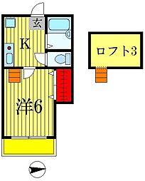 クレストホームズ松戸[2階]の間取り