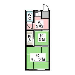 鳴海駅 1.9万円
