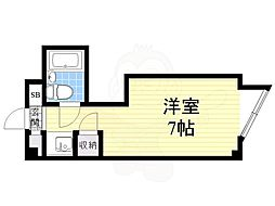 住ノ江駅 2.8万円