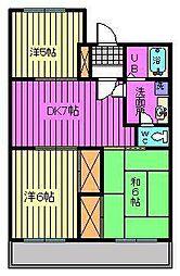第7池田マンション[201号室]の間取り