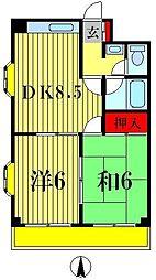 Royal Meson ソフィア[4階]の間取り