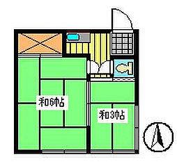 赤羽荘[1階]の間取り