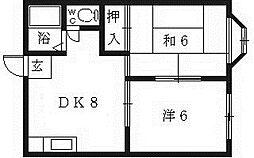 上野ハイツ[201号室号室]の間取り