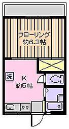 コーポ渋谷[202号室]の間取り