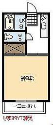 ピュアコート恒久[206号室]の間取り