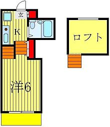 千葉県松戸市千駄堀の賃貸アパートの間取り