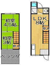 [テラスハウス] 兵庫県宝塚市平井3丁目 の賃貸【/】の間取り