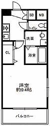 あびこ駅 1,800万円