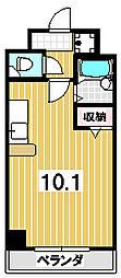ラッジングハウス蘭III[207号室]の間取り