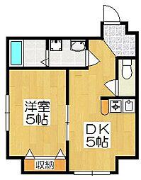 リーフジャルダン・レジデンスタワー[8階]の間取り