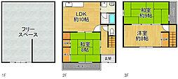 大正駅 1,880万円