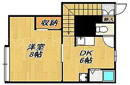寿コーポ[2階]の間取り