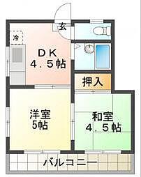島田駅 2.6万円