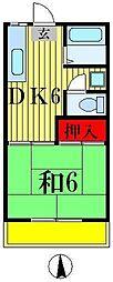 ファミーユ松戸[2階]の間取り
